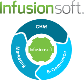 infusionsoft logo Why Small Business Owners Are Boing Bonkers About Infusionsoft CRM!